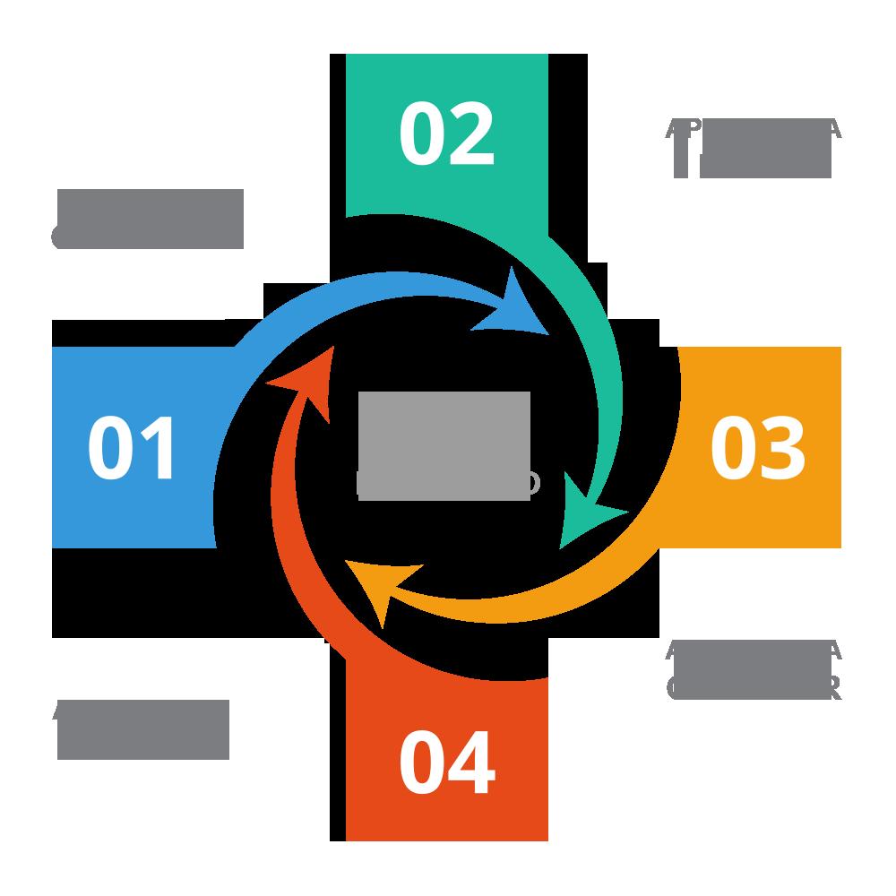 Os quatro pilares da educação